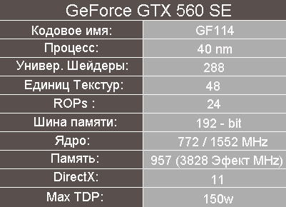 Характеристики GeForce GTX 560 SE